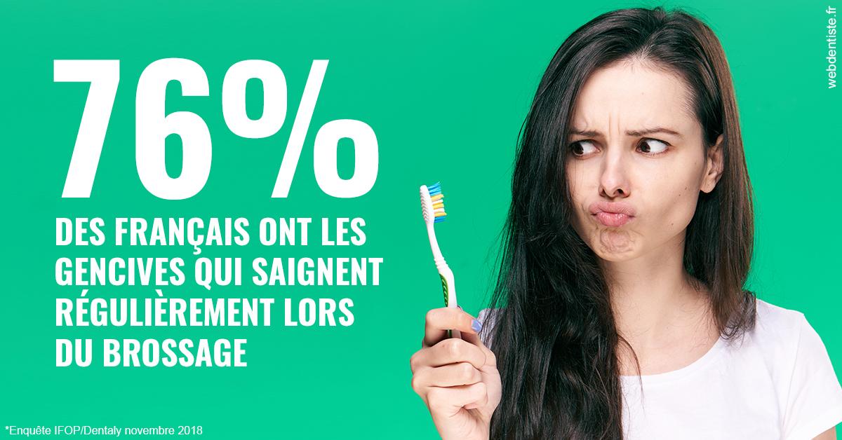 https://dr-esvan-drean-valerie.chirurgiens-dentistes.fr/76% des Français 1
